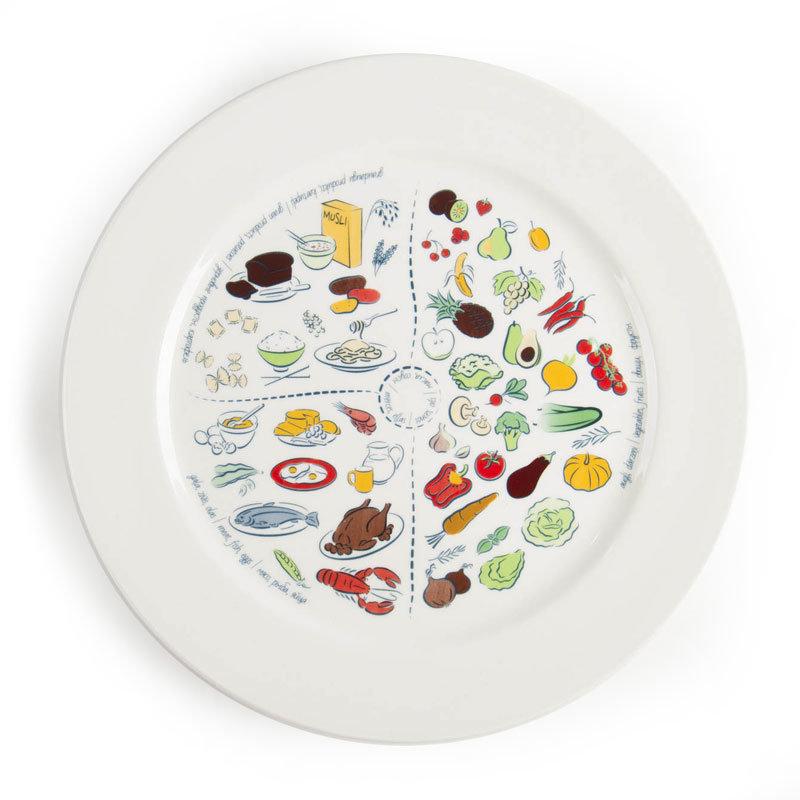 Veselīga uztura šķīvis