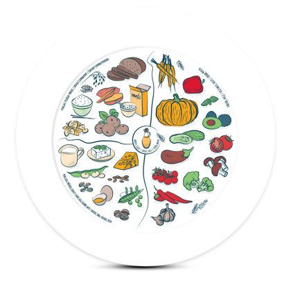 Veselīga uztura šķīvis OnPlate veģetāriešiem